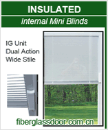 internal miniblinds